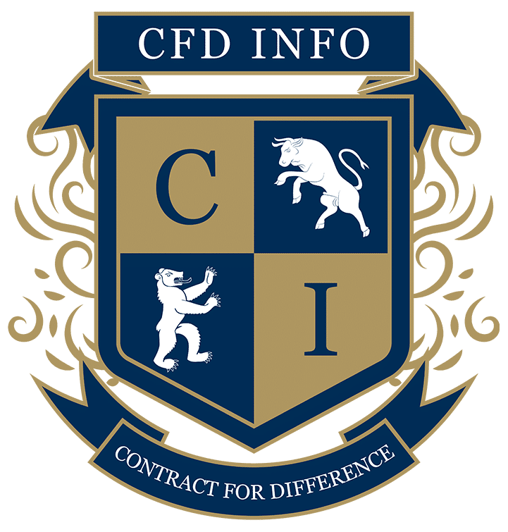 CFD INFO Logotyp